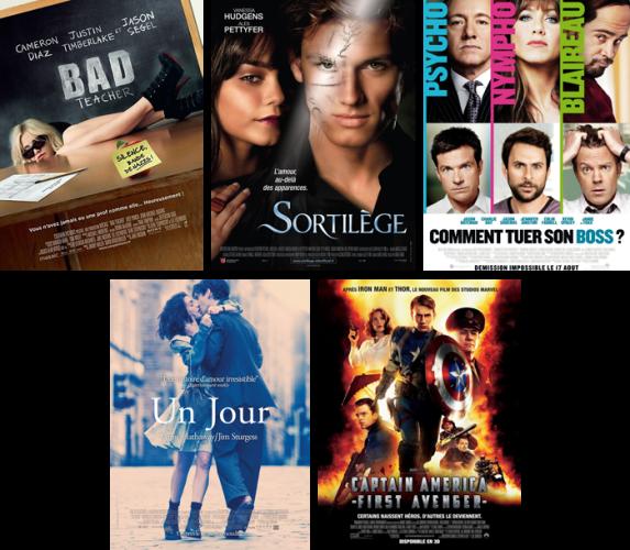 [Bilan] 2011 Août - Films