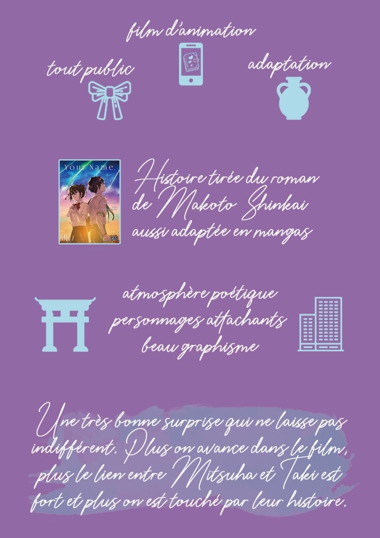 """Chronique du film """"Your name"""" : film d'animation, tout public, adaptation. Histoire tirée du roman de Makoto Shinkai, adaptée aussi en mangas. Les plus : atmosphère poétique, personnages attachants, beau graphisme. Conclusion : une très bonne surprise qui ne laisse pas indifférent. Plus on avance dans le film, plus le lien entre Mitsuha et Taki est fort et plus on est touché par leur histoire."""