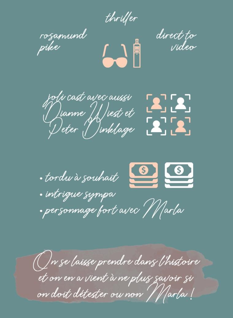 """Chronique du film """"I care a lot"""" : Rosamund Pike, thriller, direct to video. Joli cast avec aussi Dianne Wiest et Peter Dinklage. Les plus : tordu à souhait, intrigue sympa, personnage fort avec Marla. Conclusion : on se laisse prendre dans l'histoire et on en vient à ne plus savoir si on doit détester ou non Marla !"""